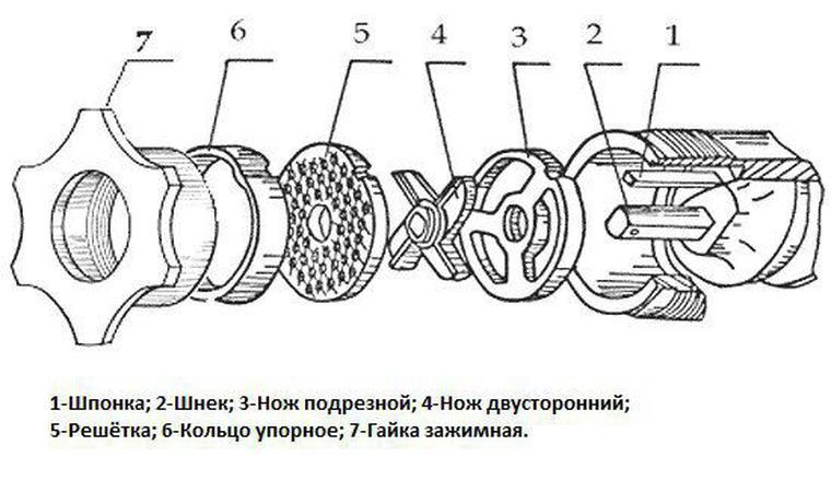 kak-zatochit-nozh-dlya-myasorubki_21
