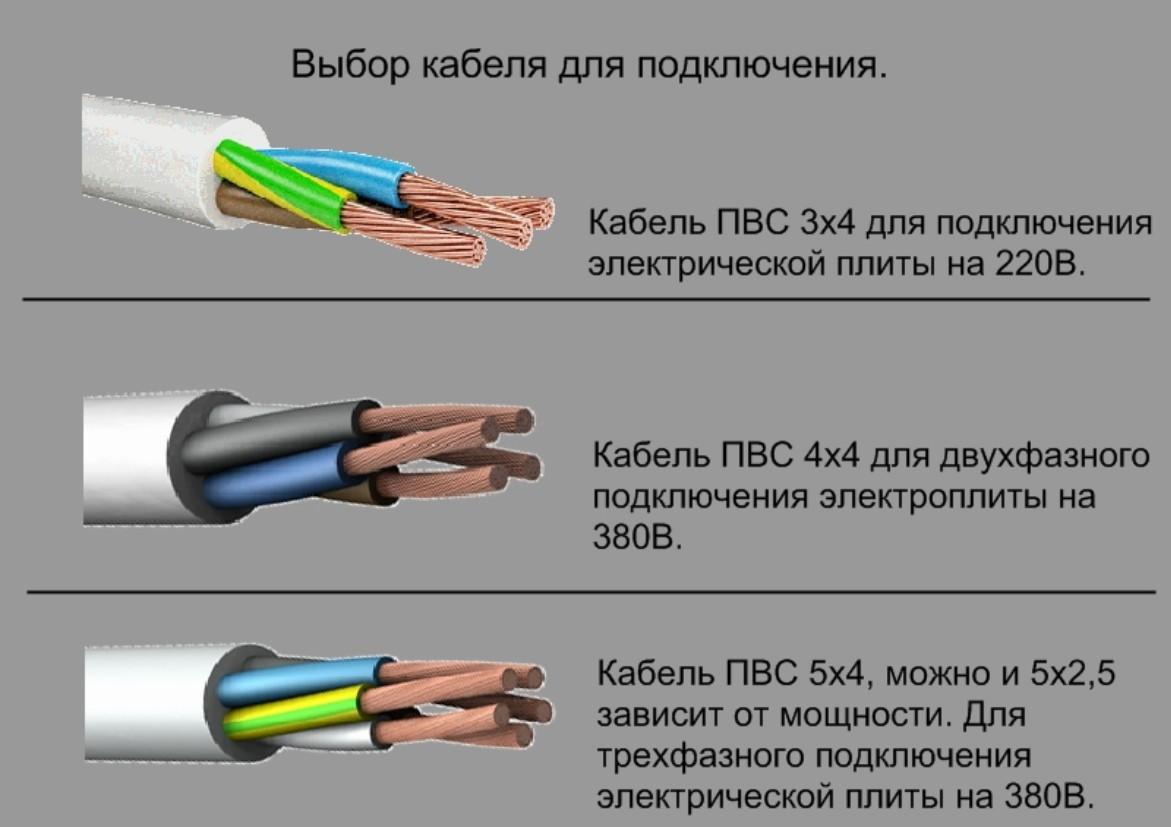 kabel-dlya-elektroplity_20