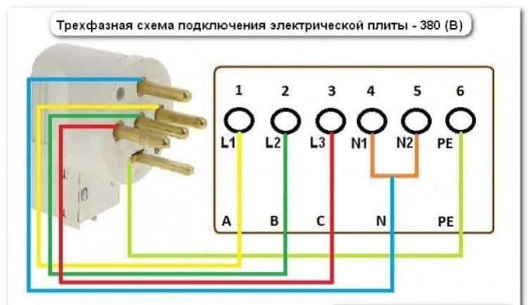 podklyuchenie-elektroplity_19