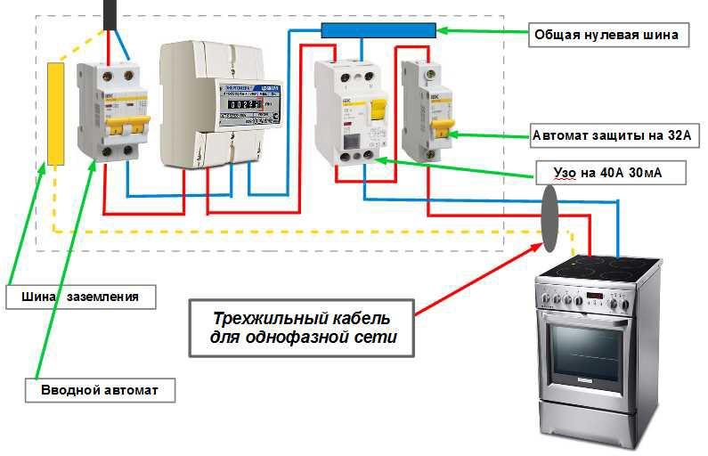 podklyuchenie-elektroplity_25