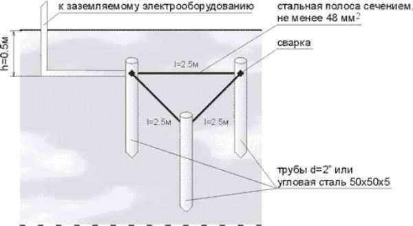podklyuchenie-elektroplity_27