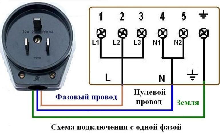 rozetka-dlya-elektroplity_20