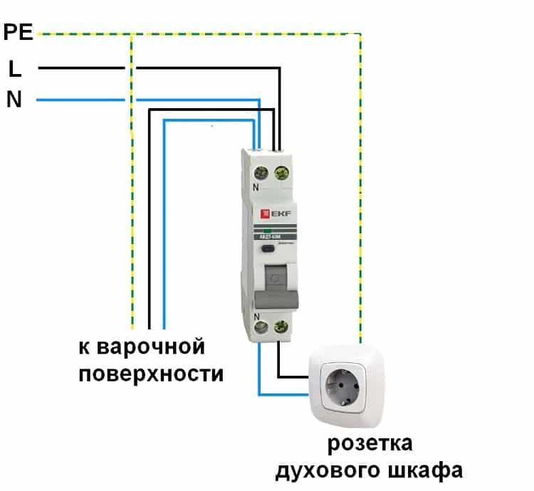 kak-podklyuchit-duxovoj-shkaf-i-varochnuyu-poverxnost-k-odnoj-rozetke_4