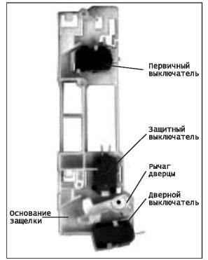 kak-rabotaet-mikrovolnovka_25