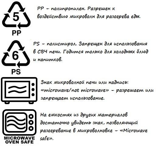 posuda-dlya-mikrovolnovki_