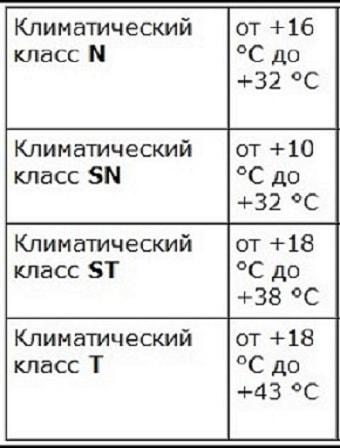 kak-vybrat-xolodilnik_17